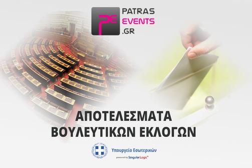 Βουλευτικές Εκλογές 2015 - Ζωντανά αποτελέσματα στο patrasevents.gr