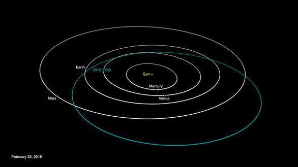 NASA: Αστεροειδής με «ασαφή πορεία» θα περάσει ξυστά από τη Γη