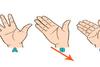 Τι δείχνει το κενό ανάμεσα στα δάχτυλα για τη ζωή σας; (video)