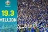 UEFA - Ρεκόρ με 1.9 εκατ. αιτήσεις αγοράς εισιτηρίων για τον τελικό του Euro 2020