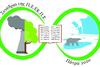 8ο Πανελλήνιο Συνέδριο Εκπαιδευτικών Περιβαλλοντικής Εκπαίδευσης στο Συνεδριακό Κέντρο Πανεπιστημίου Πατρών