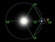 Πάτρα: Τα σημεία Lagrange στο επίκεντρο της βραδιάς του Ωρίωνα