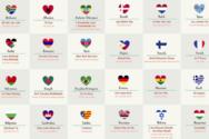 Πώς να πεις «Σ' αγαπώ» σε 50 διαφορετικές γλώσσες (pics)