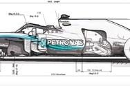 Έτσι... γεννιέται ένα μονοθέσιο της Formula 1 (video)