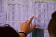 Πανελλήνιες 2020: Ανακοινώθηκαν τα αποτελέσματα