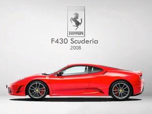 Η εξέλιξη της Ferrari (video)