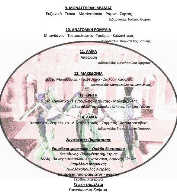 Το Χορευτικό Τμήμα του Δήμου Πατρέων λέει όχι στην «Εγκατάλειψη»