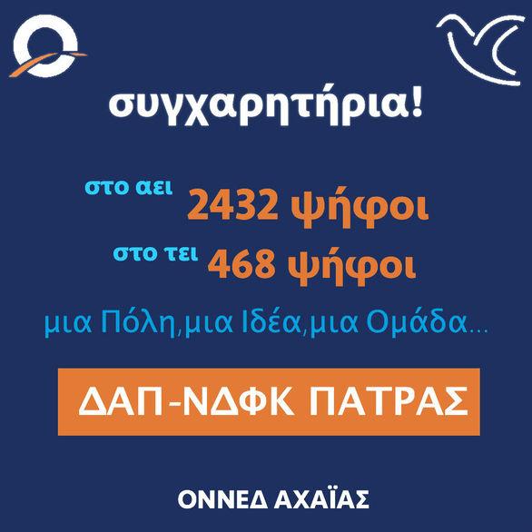 Πάτρα: Η ΟΝΝΕΔ συγχαίρει την ΔΑΠ ΝΔΦΚ για τη νίκη της στις φοιτητικές εκλογές