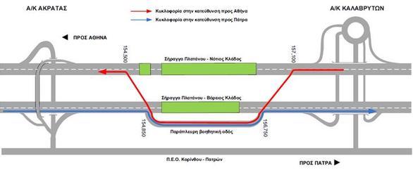 Ολυμπία Οδός - Ολιγόωρη κυκλοφοριακή ρύθμιση στις σήραγγες του Πλατάνου