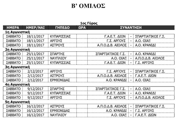 Ανακοινώθηκε το πρόγραμμα του πρωταθλήματος βόλεϊ ανδρών Πελοποννήσου
