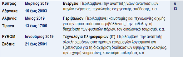 Εφευρέσεις και καινοτομία στην επιχειρηματικότητα από το ΤΕΙ Δυτικής Ελλάδας