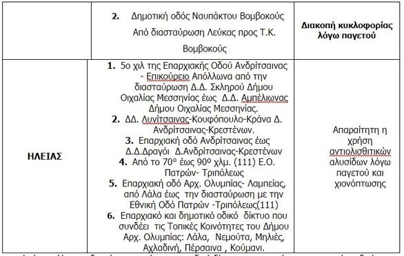 Δυτική Ελλάδα - Σε ποια σημεία χρειάζονται αντιολισθητικές αλυσίδες