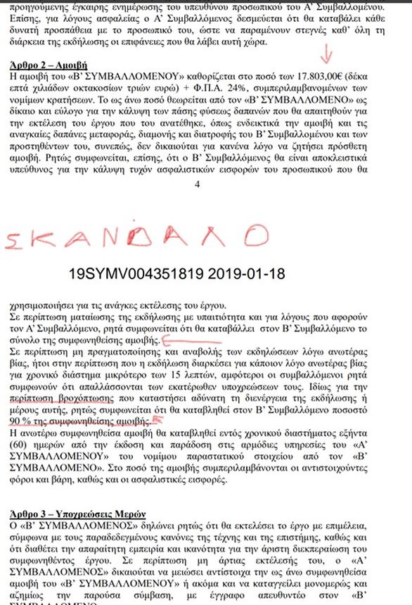 Πάτρα: Τι γίνεται με τα 60.000 ευρώ της τελετής; Υπήρχαν δικλείδες στα συμβόλαια;