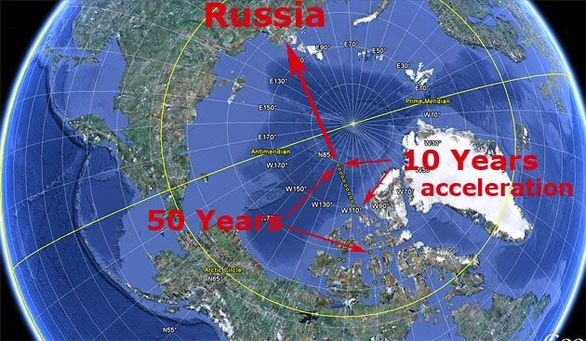 Ο μαγνητικός Βόρειος Πόλος μετακινείται «πολύ γρήγορα»