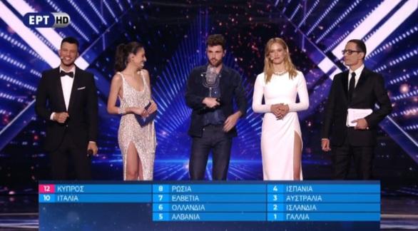 Τι ψήφισε το κοινό της Ελλάδας στη Eurovision 2019;