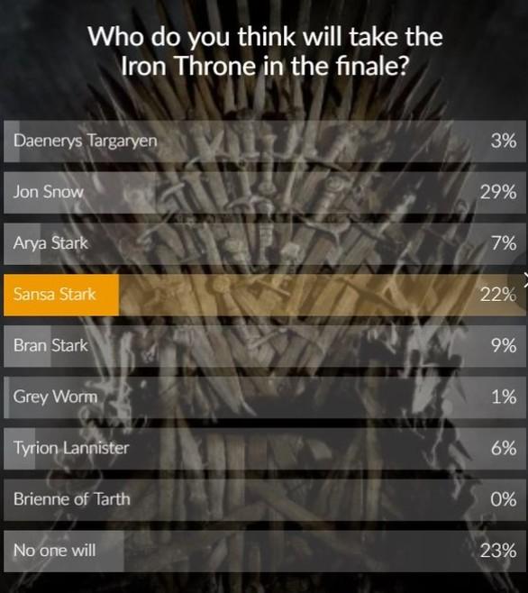 Game of Thrones - Ποιος θα καθίσει στον Σιδερένιο Θρόνο; (video)