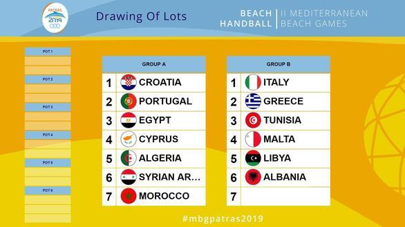 Πάτρα: Οι κληρώσεις του Beach Handball και Beach Soccer για τους Παράκτιους Αγώνες