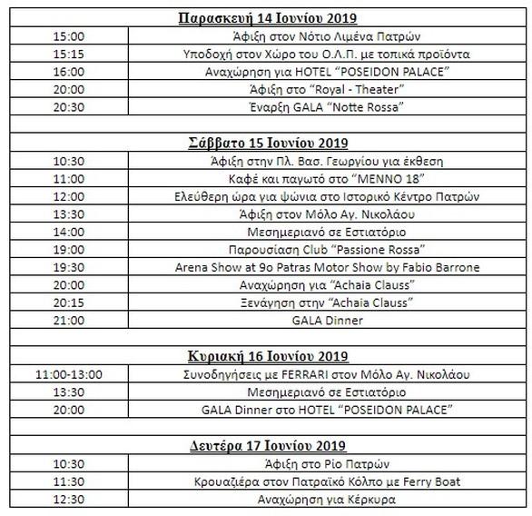 Ανοίγει η αυλαία του 9ου Patras Motor Show και του Ferrari Days!
