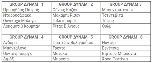 Προμηθέας Πατρών - Την Παρασκευή η κλήρωση του EuroCup 2019-20
