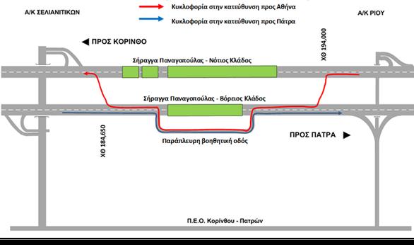 Ολιγόωρες κυκλοφοριακές ρυθμίσεις στην Ολυμπία Οδό