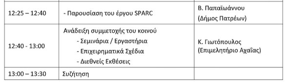 Καρναβάλι και Θέατρο Σκιών αναδεικνύονται μέσω του Ευρωπαϊκού έργου SPARC στην Πάτρα
