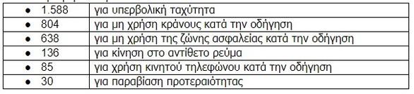 Δυτική Ελλάδα - 7 θανατηφόρα ατυχήματα σημειώθηκαν το Σεπτέμβριο