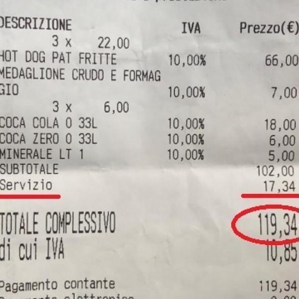 Τουρίστες στη Ρώμη πλήρωσαν 119,34 για 4 χοτ ντογκ και 4 αναψυκτικά!
