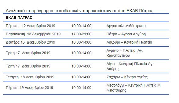 Δυτική Ελλάδα: Ξεκινά η 7η Πανελλήνια Εβδομάδα Εκπαίδευσης και Πρόληψης από το ΕΚΑΒ