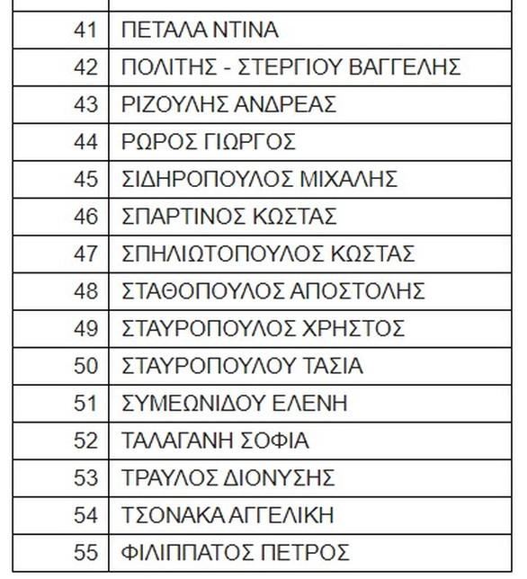 Η σύνθεση της Νομαρχιακής Επιτροπής Ανασυγκρότησης της Π.Ε. Αχαΐας του ΣΥΡΙΖΑ
