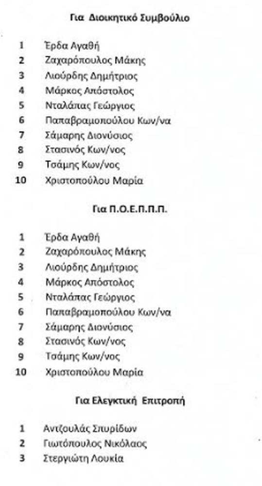 """Πάτρα: Eκλογές του Συλλόγου Πρακτόρων ΟΠΑΠ ¨Η Πανδώρα"""""""