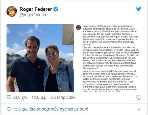 Ο Ρότζερ Φέντερερ δώρισε 1.2 εκ. δολάρια στις ευάλωτες οικογένειες της Ελβετίας