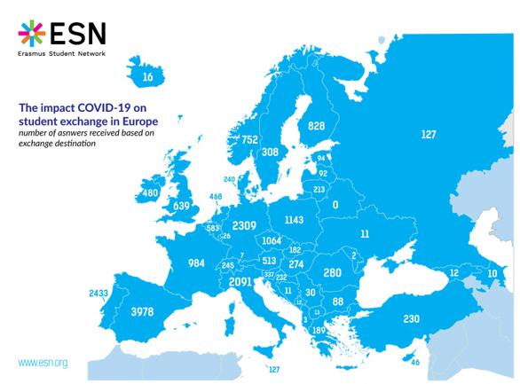 Έρευνα με τη συμμετοχή του Παν/μίου Πατρών για τον αντίκτυπο του κορωνοϊού στις ανταλλαγές Erasmus+