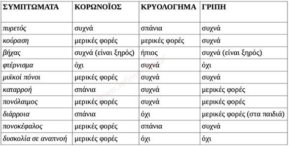 φωτο - iefimerida.gr