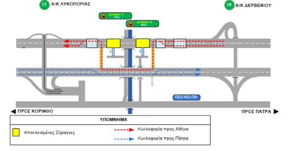 Ολυμπία Οδός: Διεξαγωγή «Άσκησης Πυρόσβεσης Μεγάλης Κλίμακας»στις σήραγγες Δερβενίου