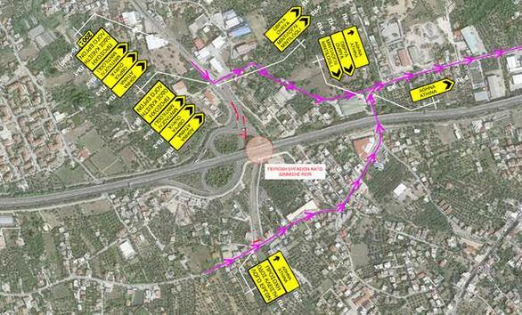 Ολυμπία Οδός - Ολιγόωρος προσωρινός αποκλεισμός της Κάτω Διάβασης Κ635 της Περιμετρικής Πάτρας