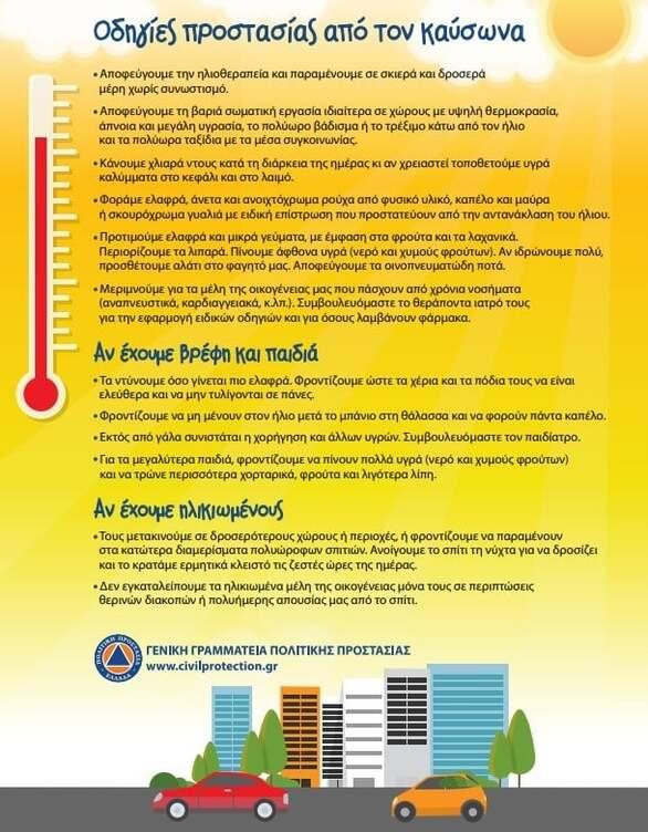 ΓΓ Πολιτικής Προστασίας: Οδηγίες για τον καύσωνα