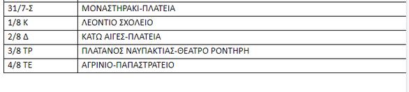 """Άρμα Θέσπιδος του ΔΗΠΕΘΕ Πάτρας - Η παράσταση """"Ελευθερία, ο ύμνος των Ελλήνων"""" σε καλοκαιρινή περιοδεία"""