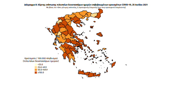 """Κορωνοϊός - Ο χάρτης του ΕΟΔΥ όπου η Αχαΐα είναι """"κόκκινη"""""""