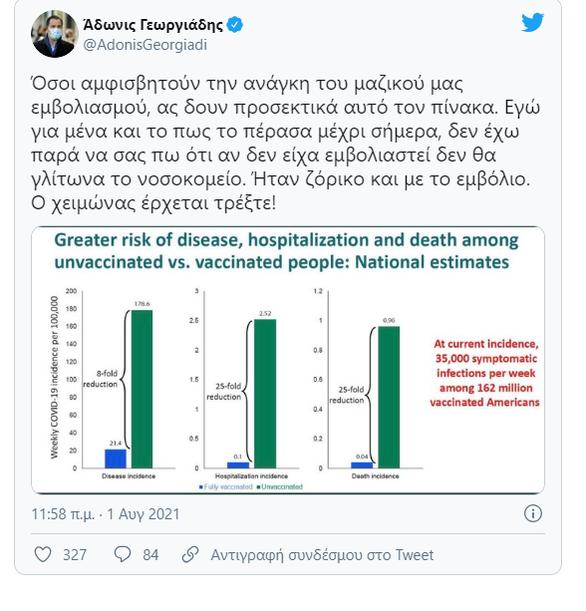 Άδωνις Γεωργιάδης: Αν δεν είχα εμβολιαστεί δεν θα γλίτωνα το νοσοκομείο