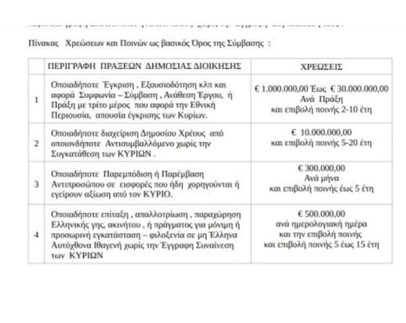 Έτσι εξαπατούν τους αντιεμβολιαστές: Ζητούν χιλιάδες ευρώ μέσω ίντερνετ και τάζουν «ασυλία» απέναντι στα μέτρα