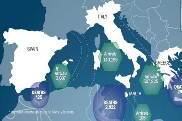 Ο χάρτης ροής μεταναστών προς την Ευρώπη (pic)