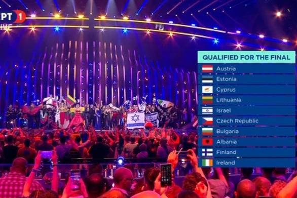 Αποκλείστηκε η Ελλάδα από το τελικό της Eurovision 2018 - Προκρίθηκε η Κύπρος (video)