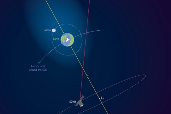 Η ατμόσφαιρα της Γης φθάνει πέρα από το φεγγάρι