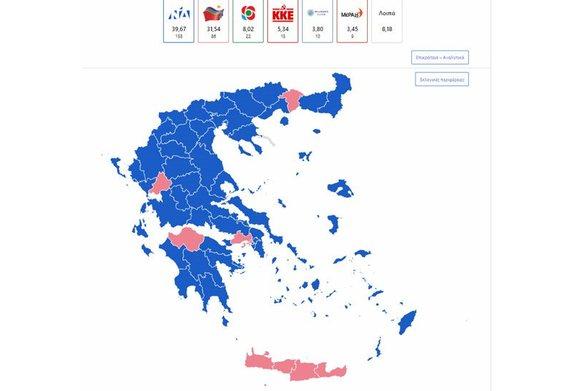 Αποτελέσματα εκλογών 2019: Αυτοδυναμία τετραετίας για ΝΔ με 40%
