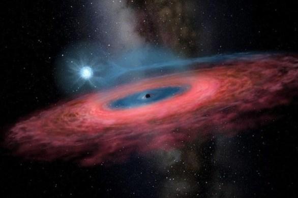 Ανακαλύφθηκε τεράστια μαύρη τρύπα στο γαλαξία μας