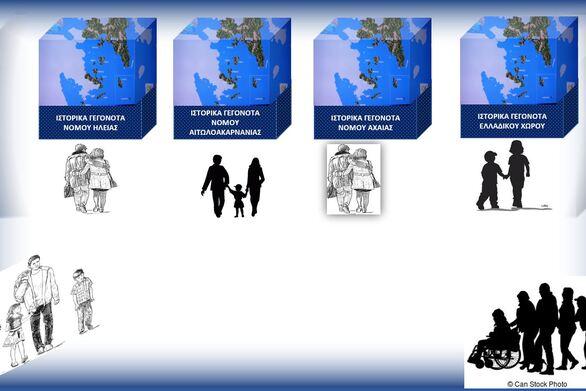 Ψηφιακό θεματικό πάρκο και σύγχρονες εφαρμογές για την ανάδειξη της ιστορικής και πολιτισμικής ταυτότητας της Δυτικής Ελλάδας!