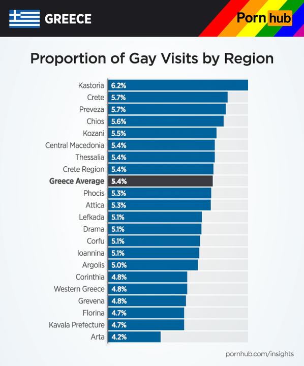 gay πορνό ημερολόγιοπορτοφολιών από στρόφιγγες